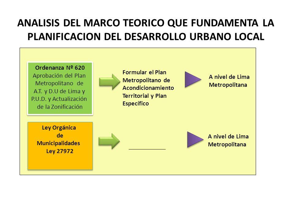 ANALISIS DEL MARCO TEORICO QUE FUNDAMENTA LA PLANIFICACION DEL DESARROLLO URBANO LOCAL