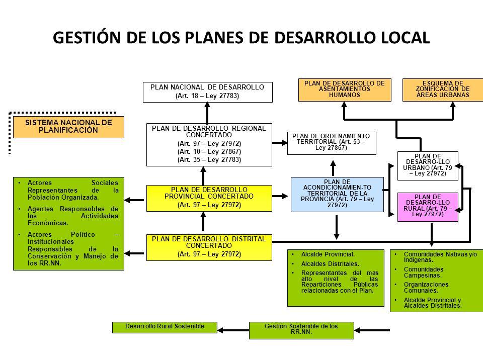 GESTIÓN DE LOS PLANES DE DESARROLLO LOCAL