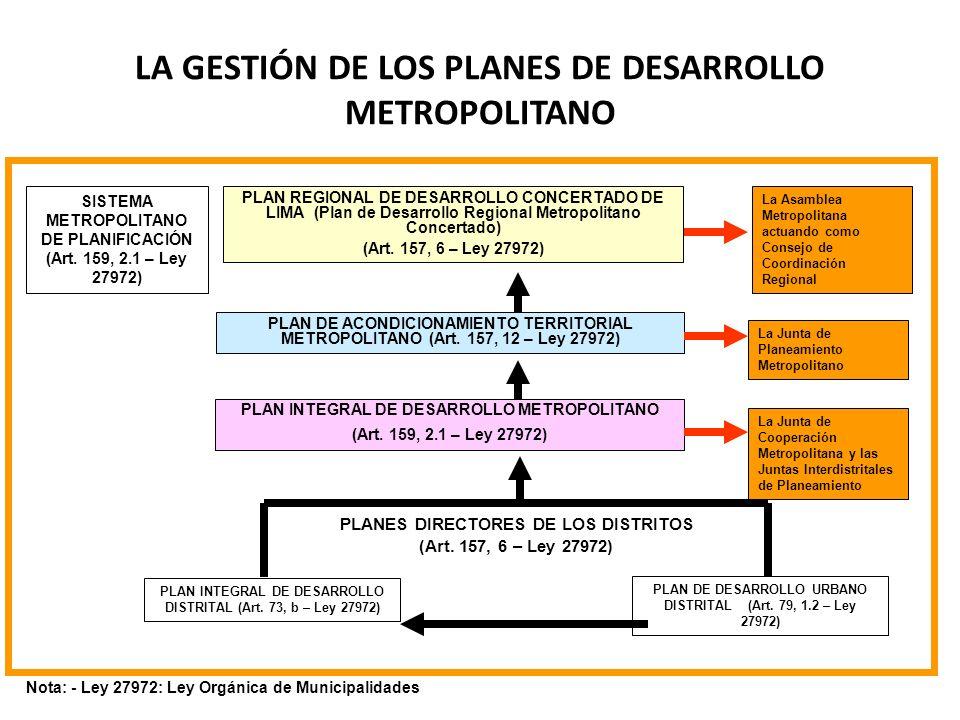 LA GESTIÓN DE LOS PLANES DE DESARROLLO METROPOLITANO
