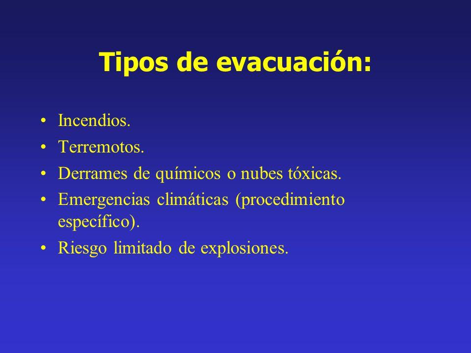 Tipos de evacuación: Incendios. Terremotos.