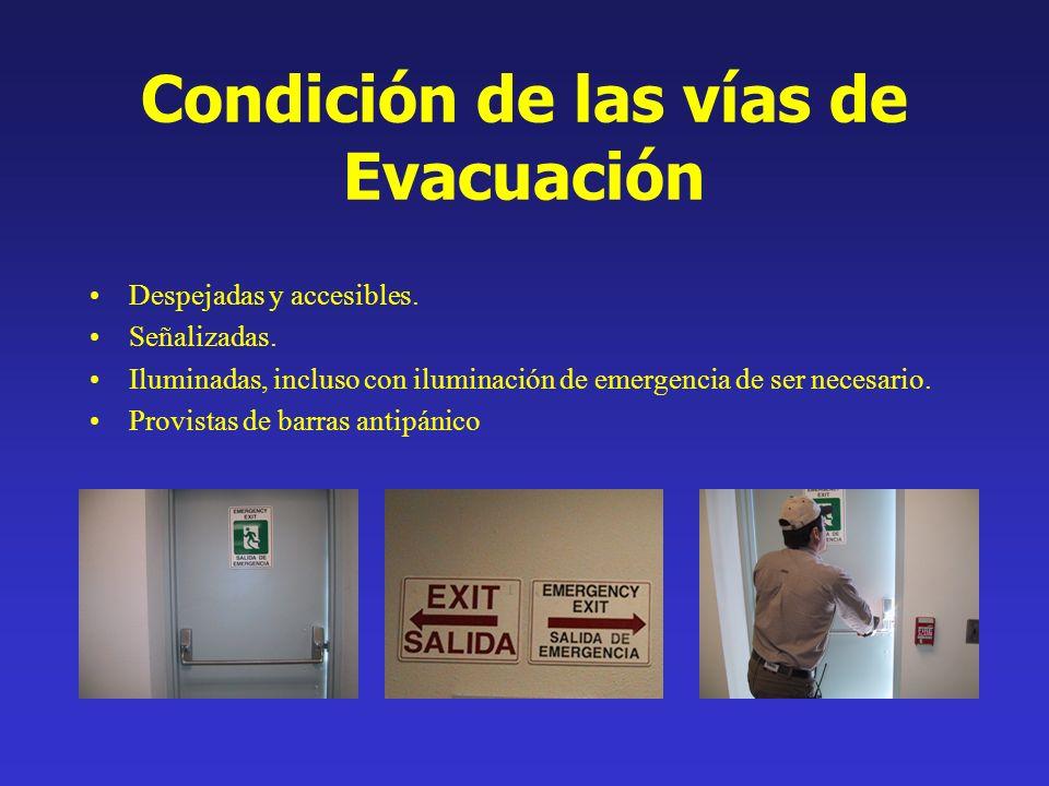 Condición de las vías de Evacuación