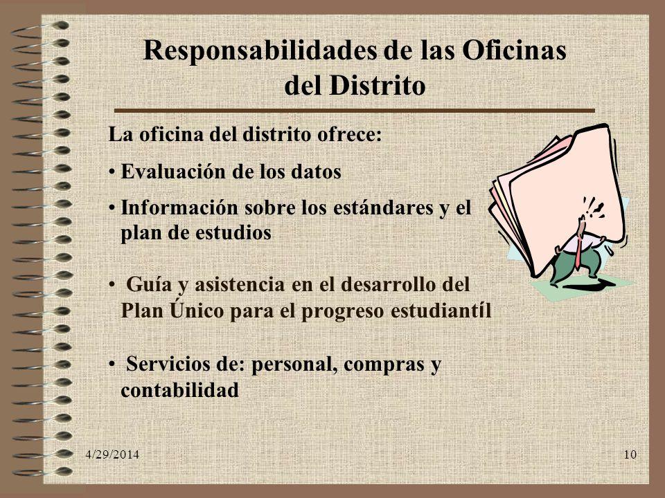 Responsabilidades de las Oficinas del Distrito