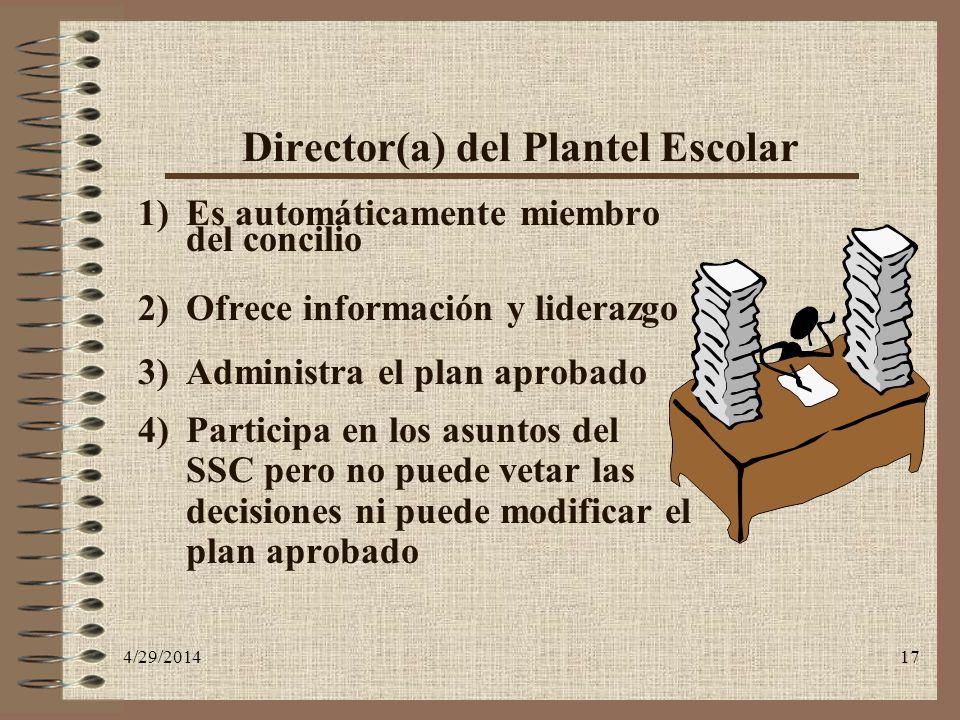 Director(a) del Plantel Escolar