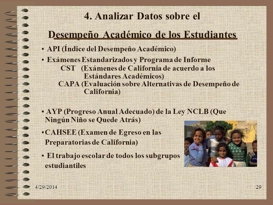 4. Analizar Datos sobre el Desempeño Académico de los Estudiantes