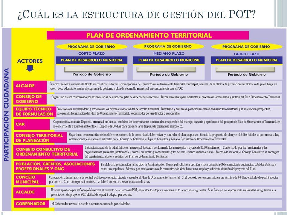 ¿Cuál es la estructura de gestión del POT