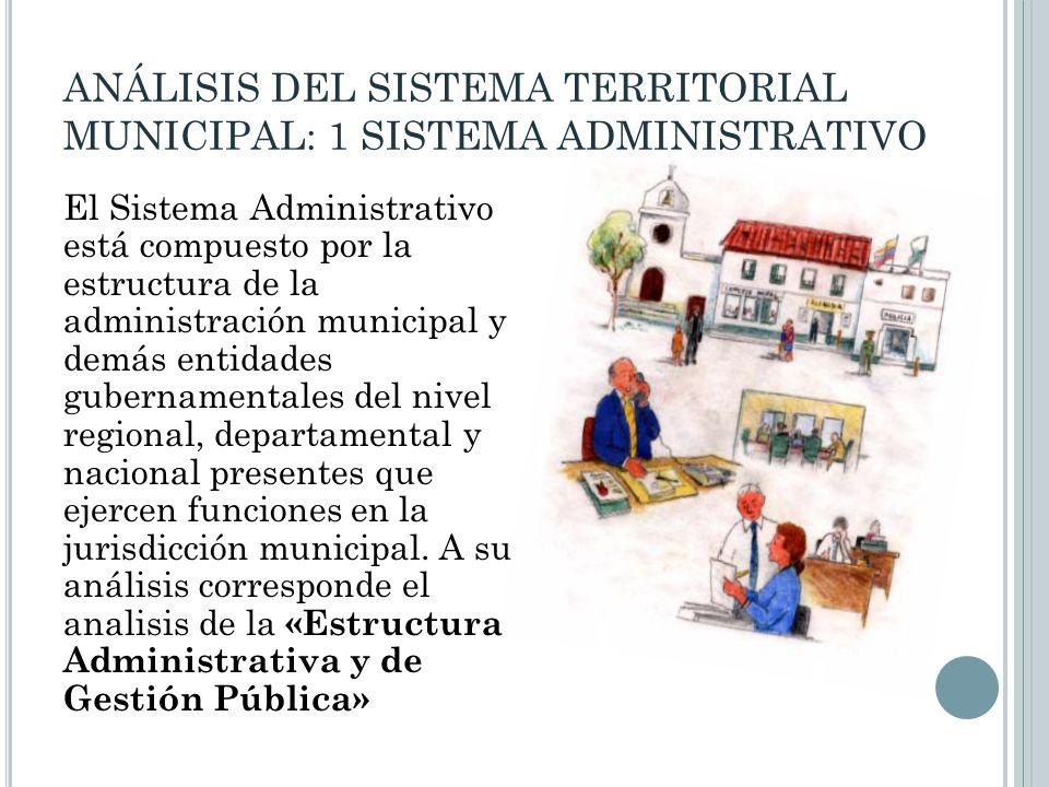 ANÁLISIS DEL SISTEMA TERRITORIAL MUNICIPAL: 1 SISTEMA ADMINISTRATIVO