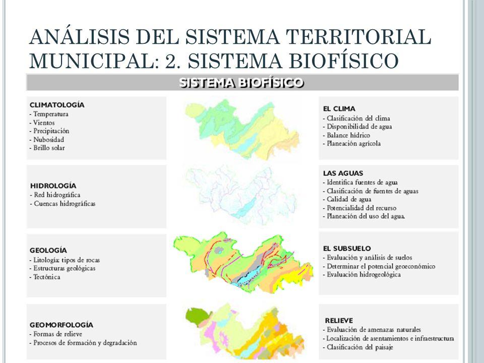 ANÁLISIS DEL SISTEMA TERRITORIAL MUNICIPAL: 2. SISTEMA BIOFÍSICO