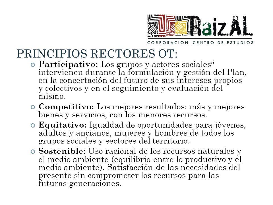 Principios rectores OT: