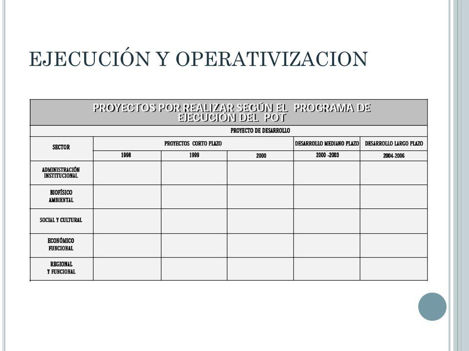 EJECUCIÓN Y OPERATIVIZACION