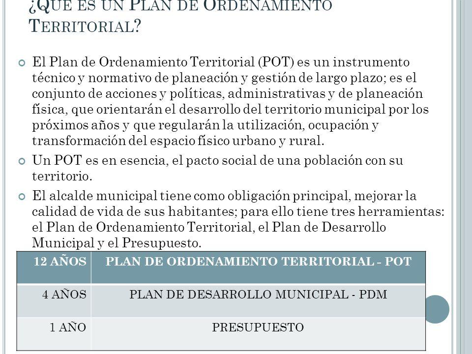 ¿Qué es un Plan de Ordenamiento Territorial