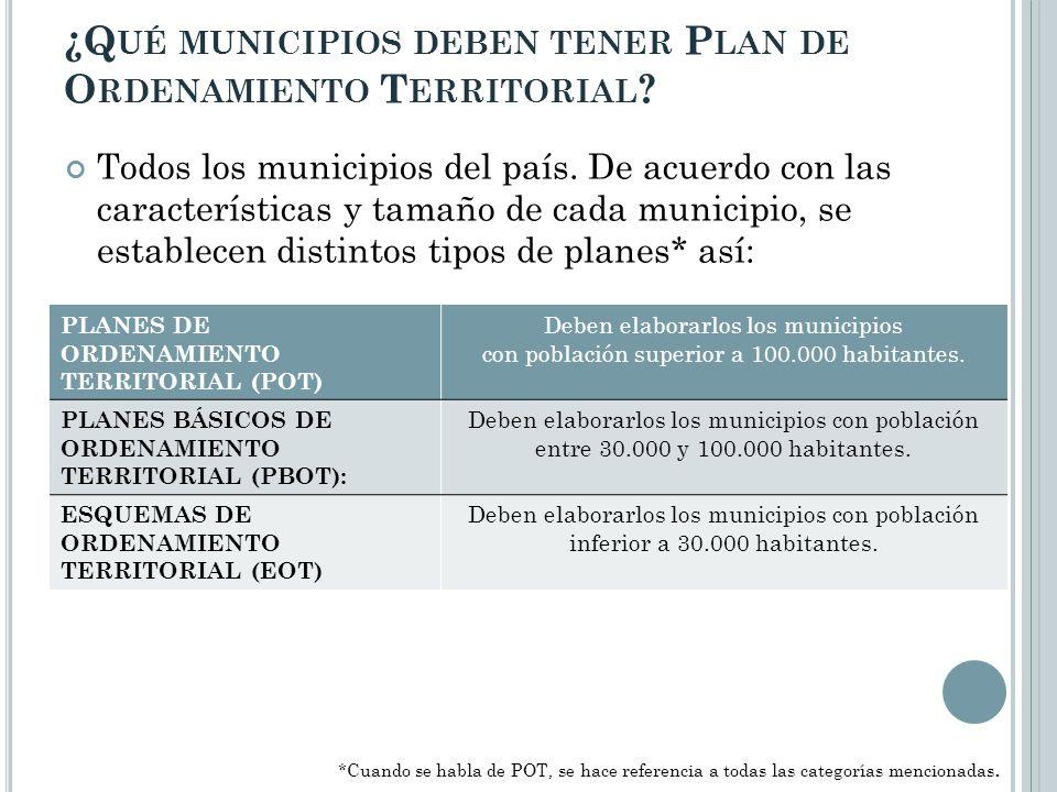 ¿Qué municipios deben tener Plan de Ordenamiento Territorial