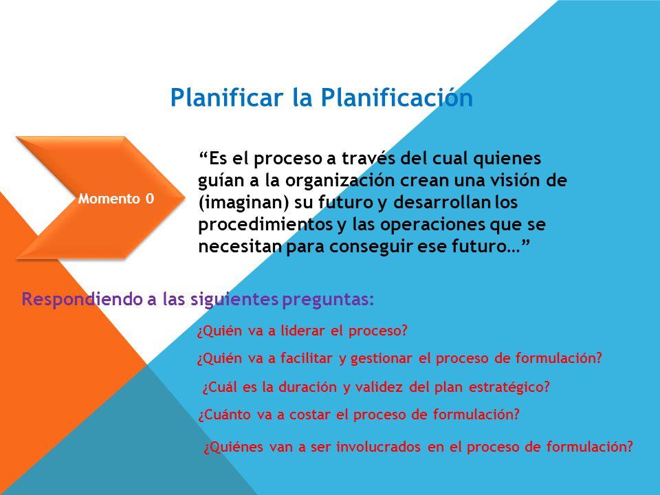 Planificar la Planificación