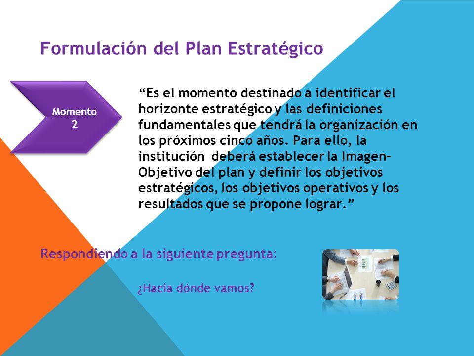 Formulación del Plan Estratégico