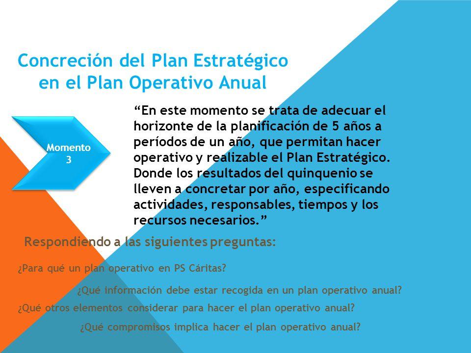 Concreción del Plan Estratégico en el Plan Operativo Anual