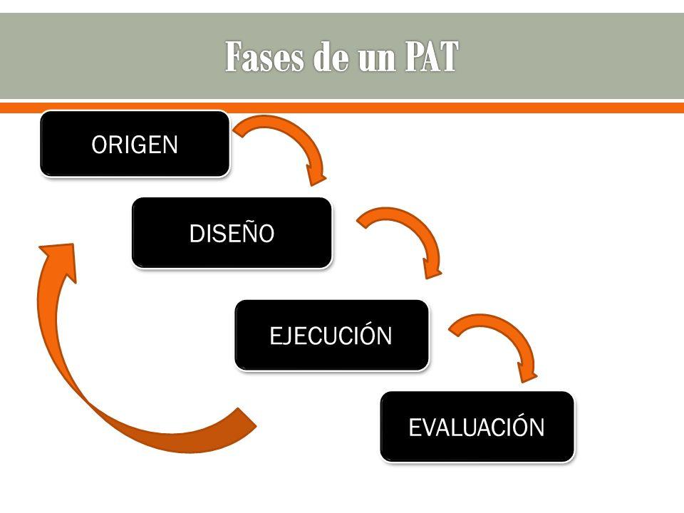 Fases de un PAT ORIGEN DISEÑO EJECUCIÓN EVALUACIÓN