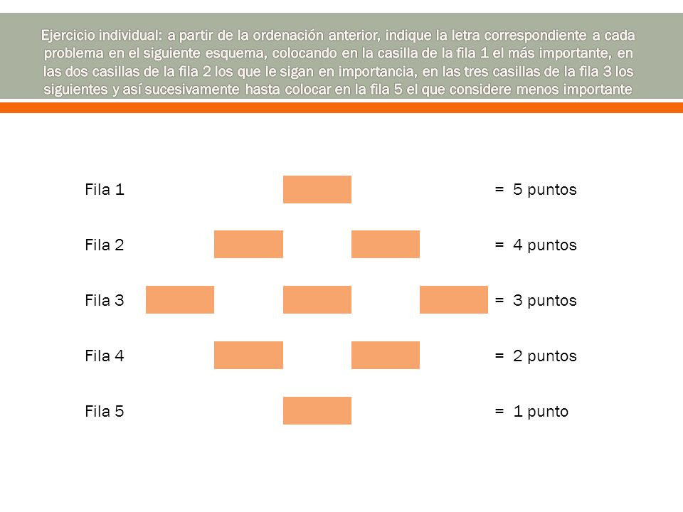 Fila 1 = 5 puntos Fila 2 = 4 puntos Fila 3 = 3 puntos Fila 4