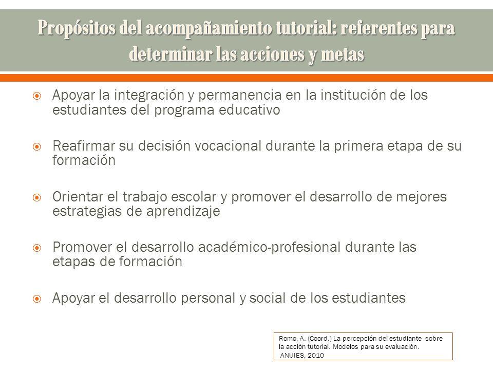 Propósitos del acompañamiento tutorial: referentes para determinar las acciones y metas