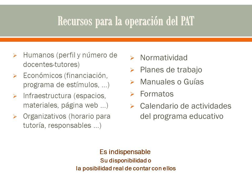 Recursos para la operación del PAT