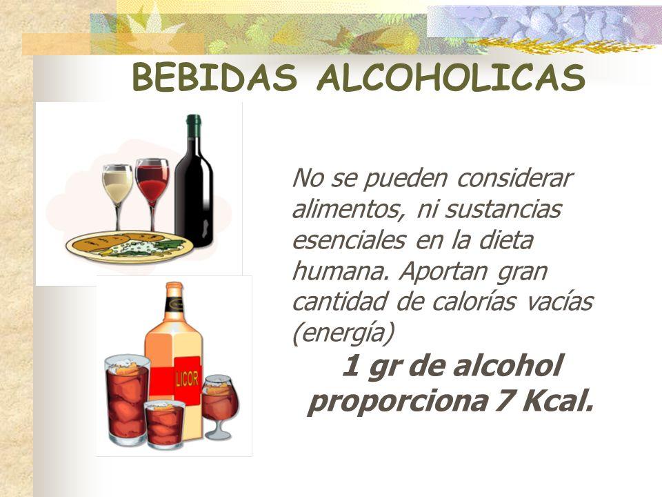 1 gr de alcohol proporciona 7 Kcal.