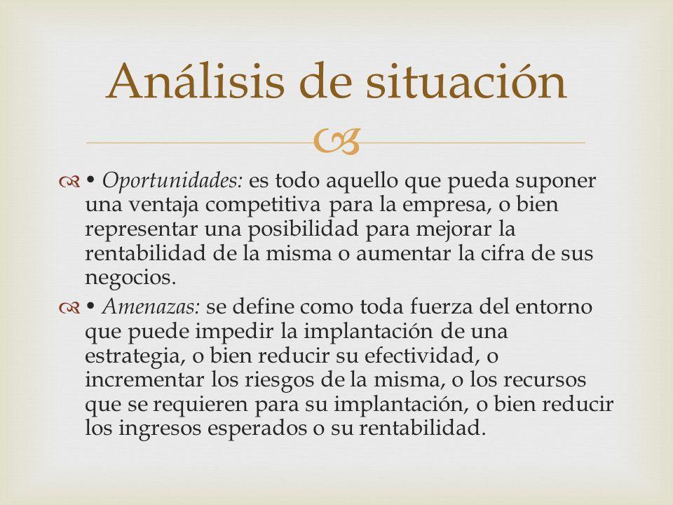 Análisis de situación