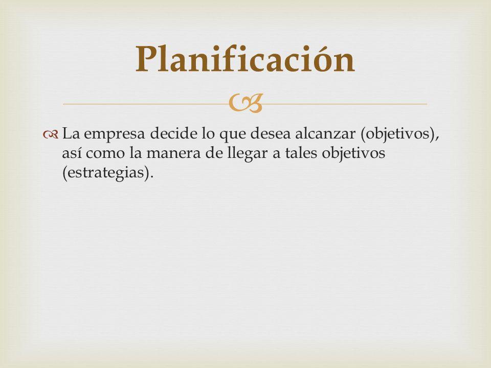 Planificación La empresa decide lo que desea alcanzar (objetivos), así como la manera de llegar a tales objetivos (estrategias).