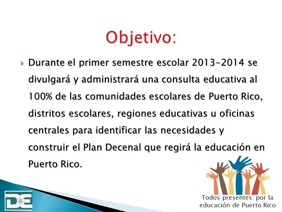 Todos presentes: por la educación de Puerto Rico