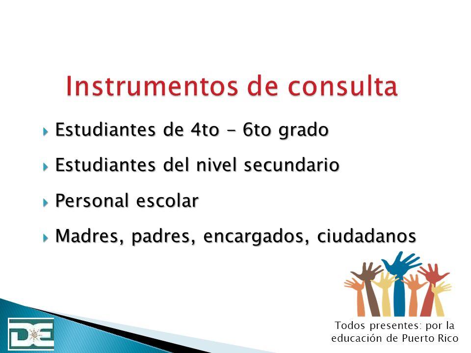 Instrumentos de consulta