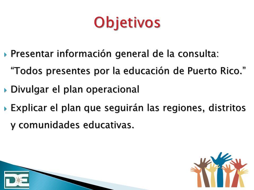 Objetivos Presentar información general de la consulta: Todos presentes por la educación de Puerto Rico.
