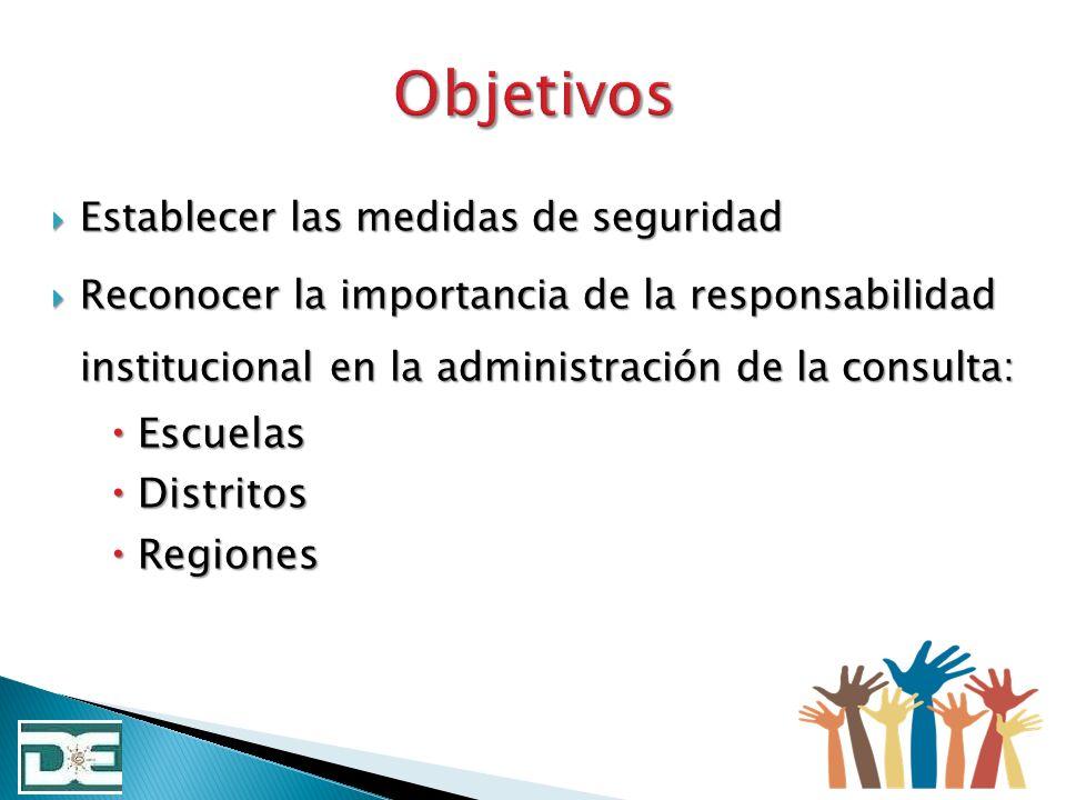 Objetivos Escuelas Distritos Regiones