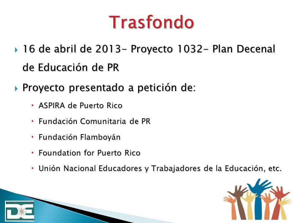 Trasfondo 16 de abril de 2013- Proyecto 1032- Plan Decenal de Educación de PR. Proyecto presentado a petición de:
