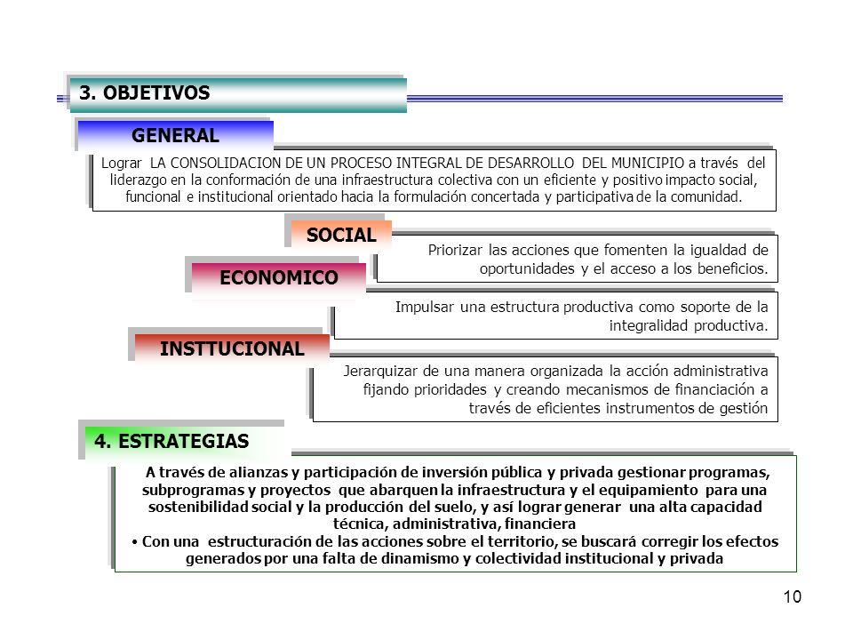 GENERAL SOCIAL ECONOMICO ECONOMICO INSTTUCIONAL