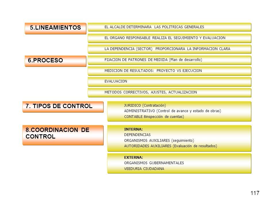 8.COORDINACION DE CONTROL