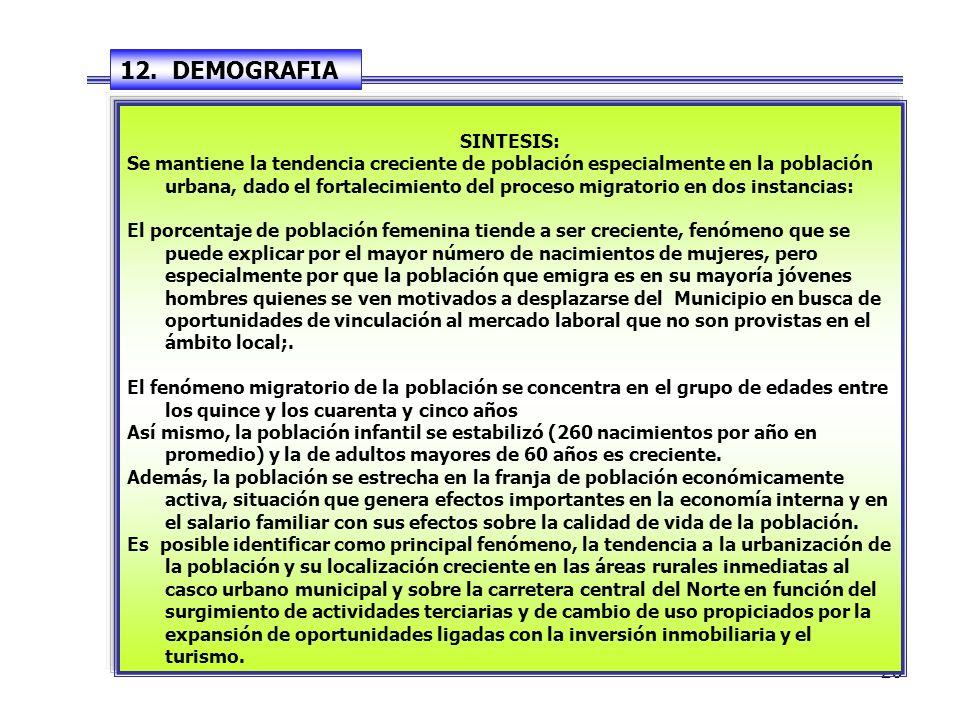 12. DEMOGRAFIA SINTESIS: