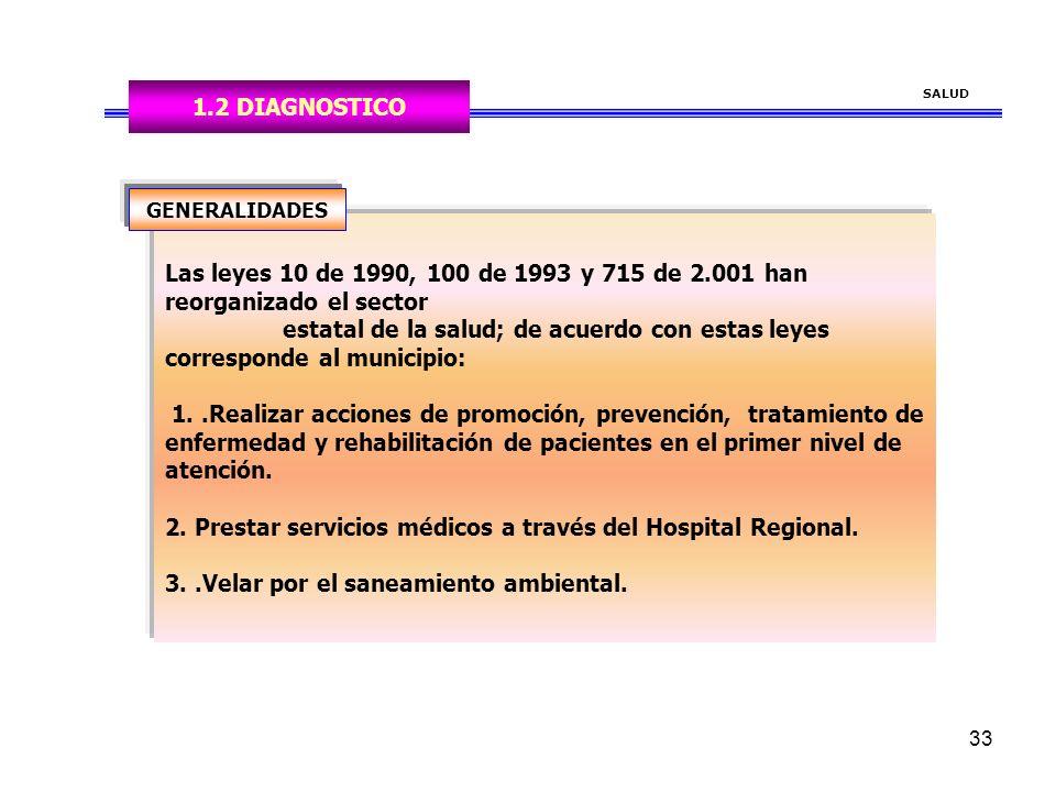 2. Prestar servicios médicos a través del Hospital Regional.