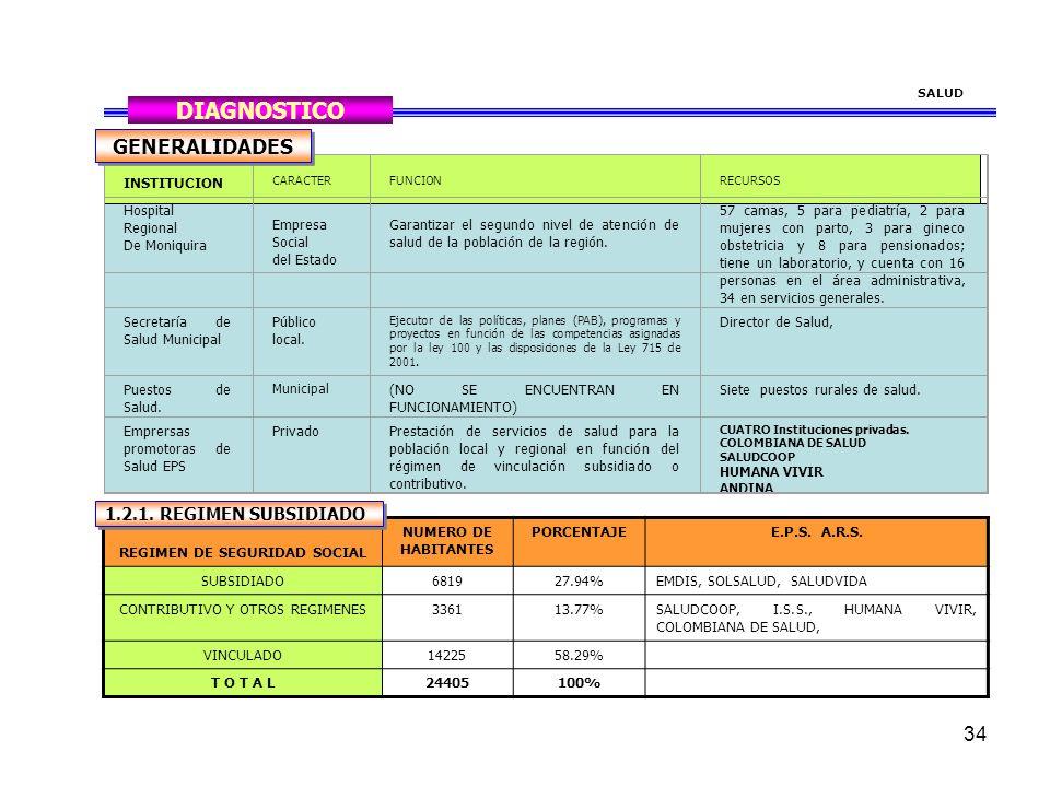 REGIMEN DE SEGURIDAD SOCIAL