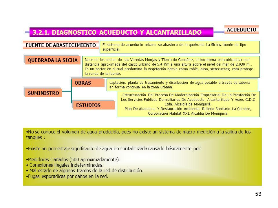 3.2.1. DIAGNOSTICO ACUEDUCTO Y ALCANTARILLADO