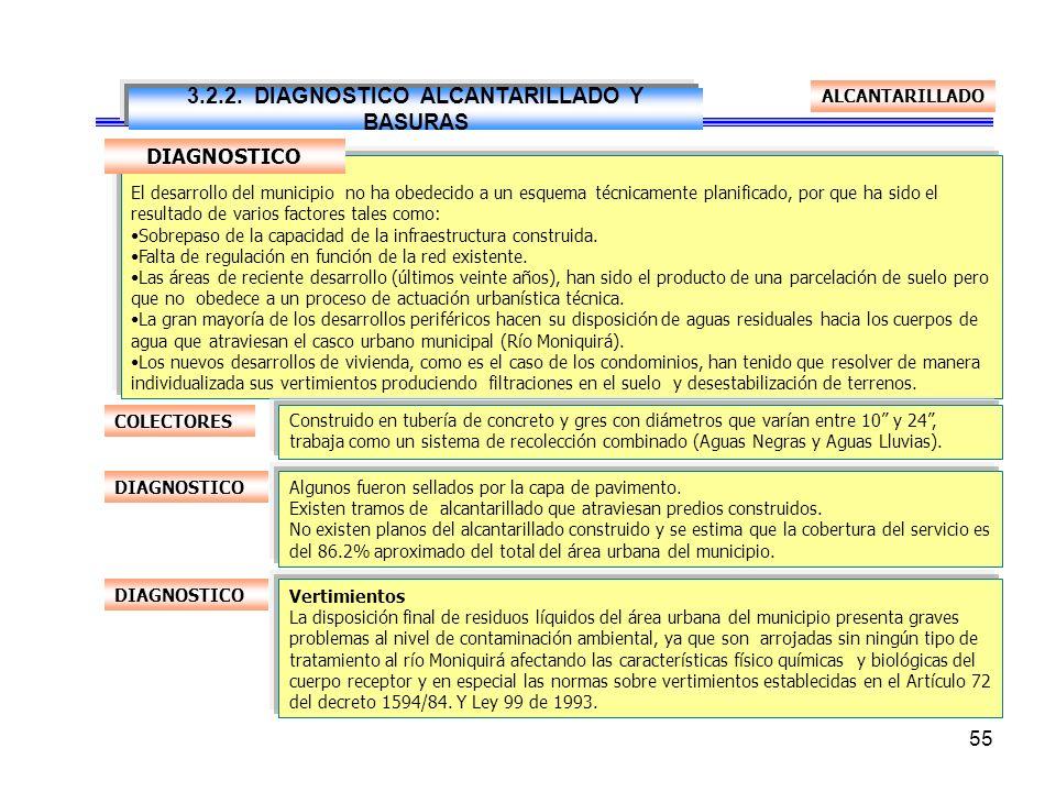 3.2.2. DIAGNOSTICO ALCANTARILLADO Y BASURAS