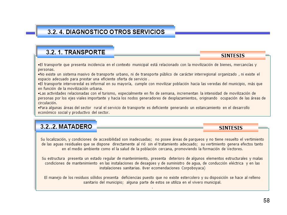 3.2. 4. DIAGNOSTICO OTROS SERVICIOS