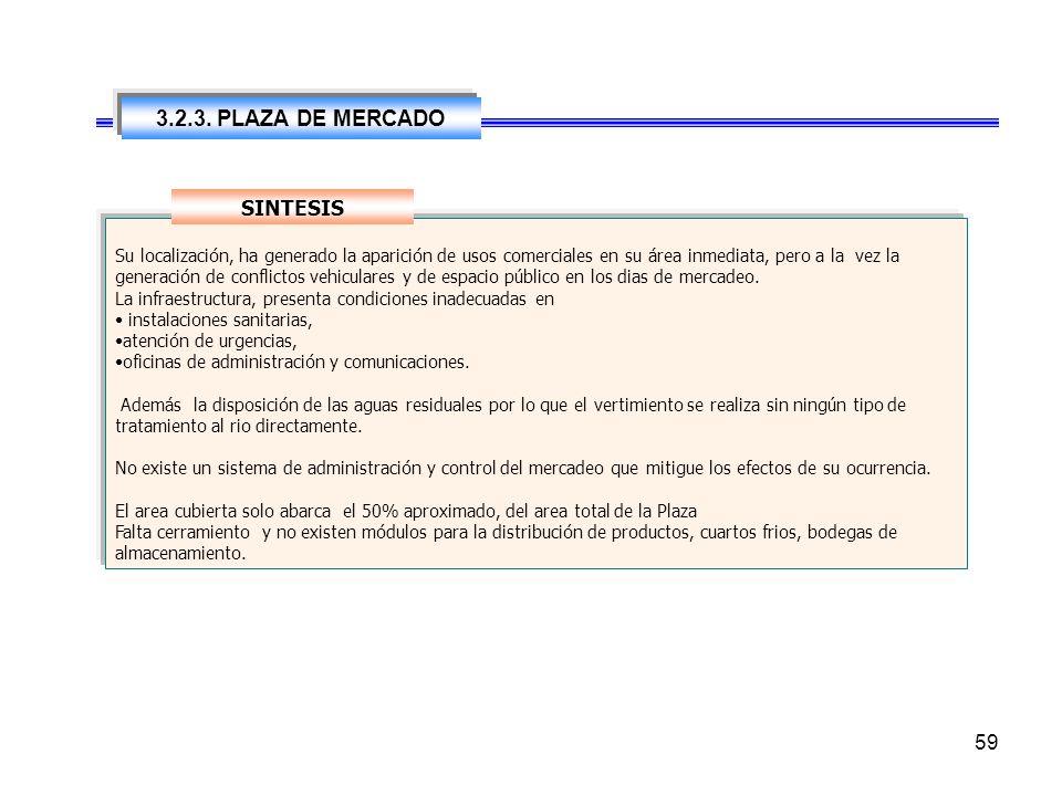 3.2.3. PLAZA DE MERCADO SINTESIS