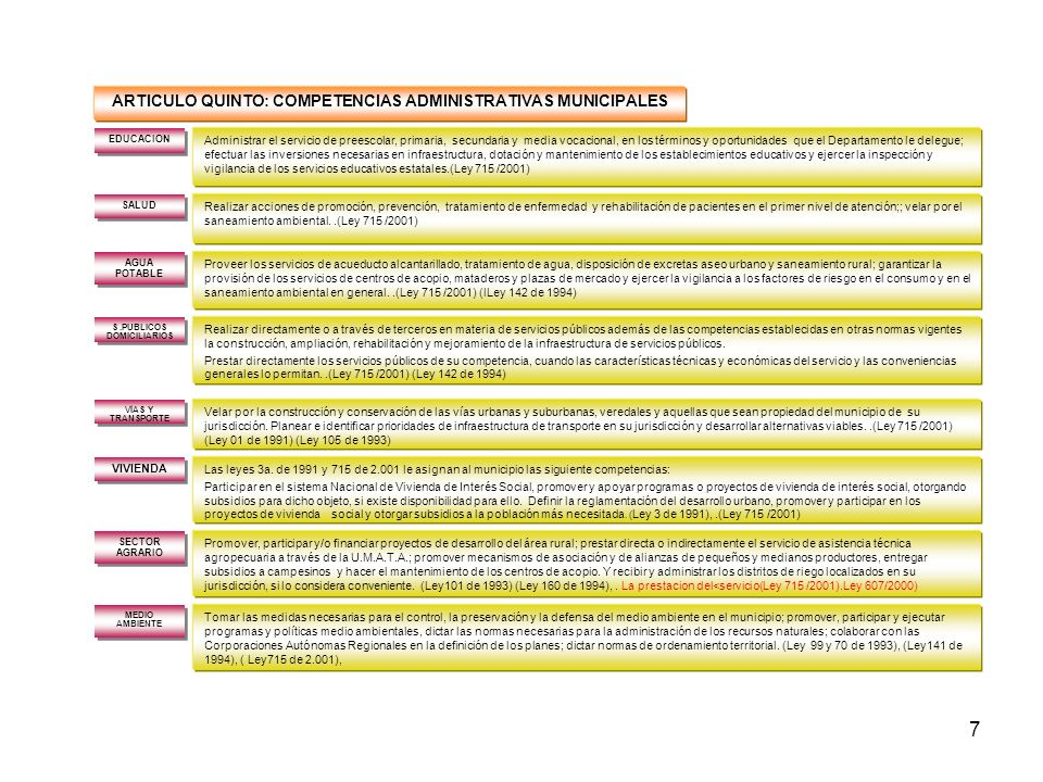 ARTICULO QUINTO: COMPETENCIAS ADMINISTRATIVAS MUNICIPALES
