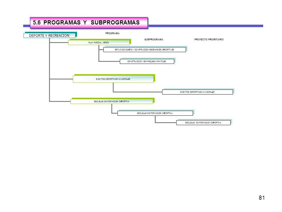 5.6 PROGRAMAS Y SUBPROGRAMAS