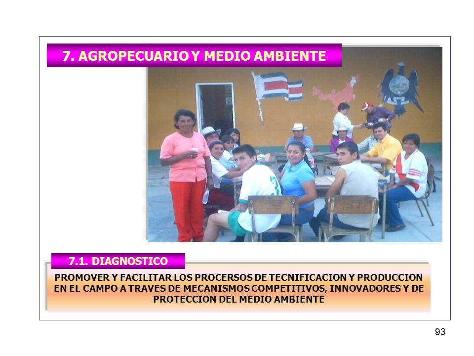7. AGROPECUARIO Y MEDIO AMBIENTE