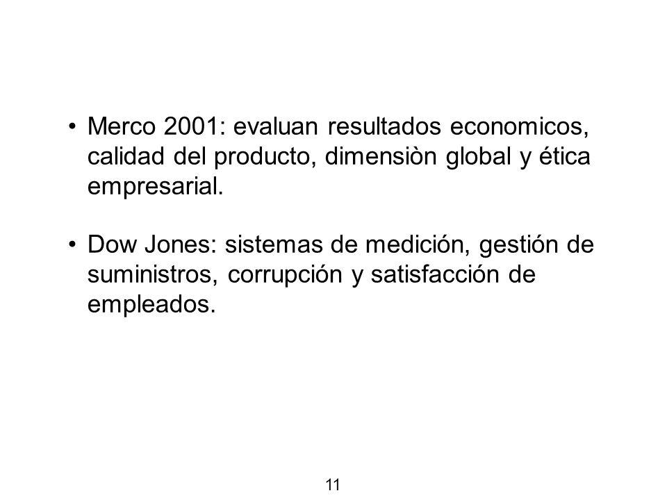 Merco 2001: evaluan resultados economicos, calidad del producto, dimensiòn global y ética empresarial.