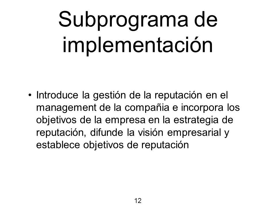 Subprograma de implementación