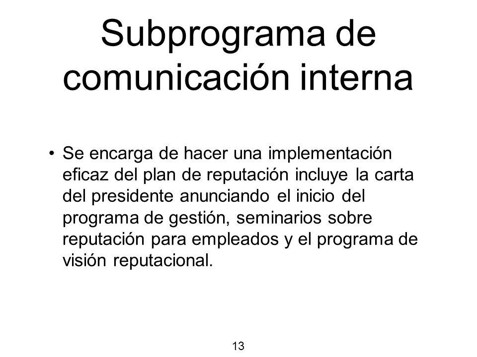 Subprograma de comunicación interna