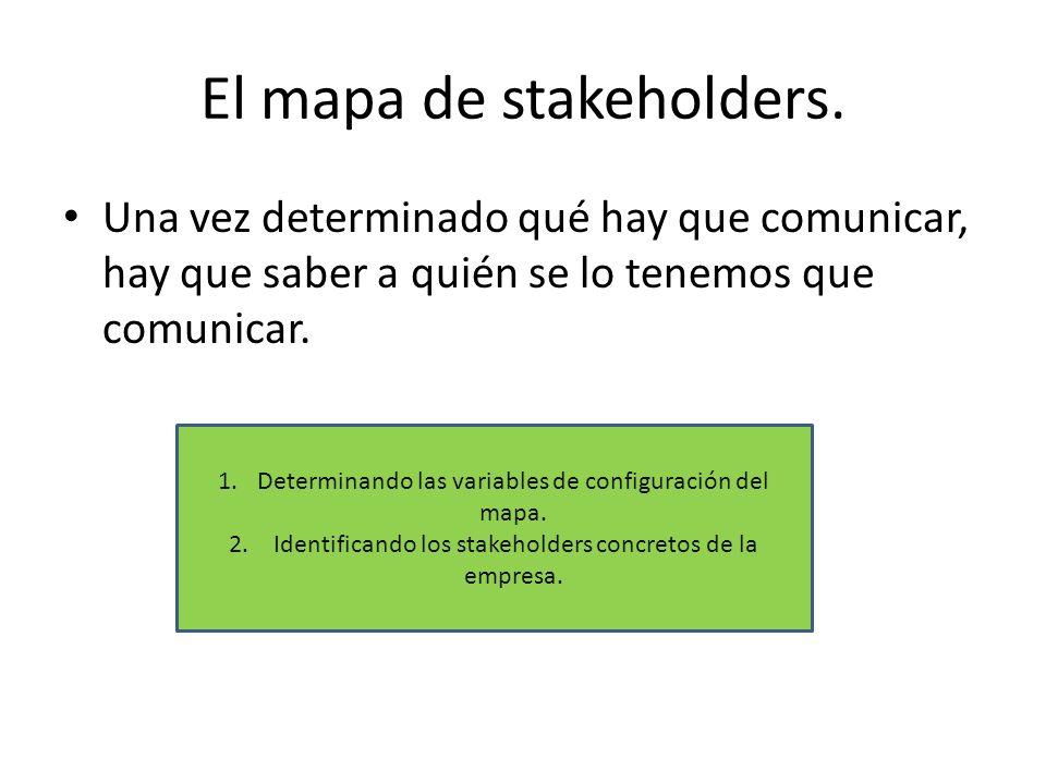 El mapa de stakeholders.