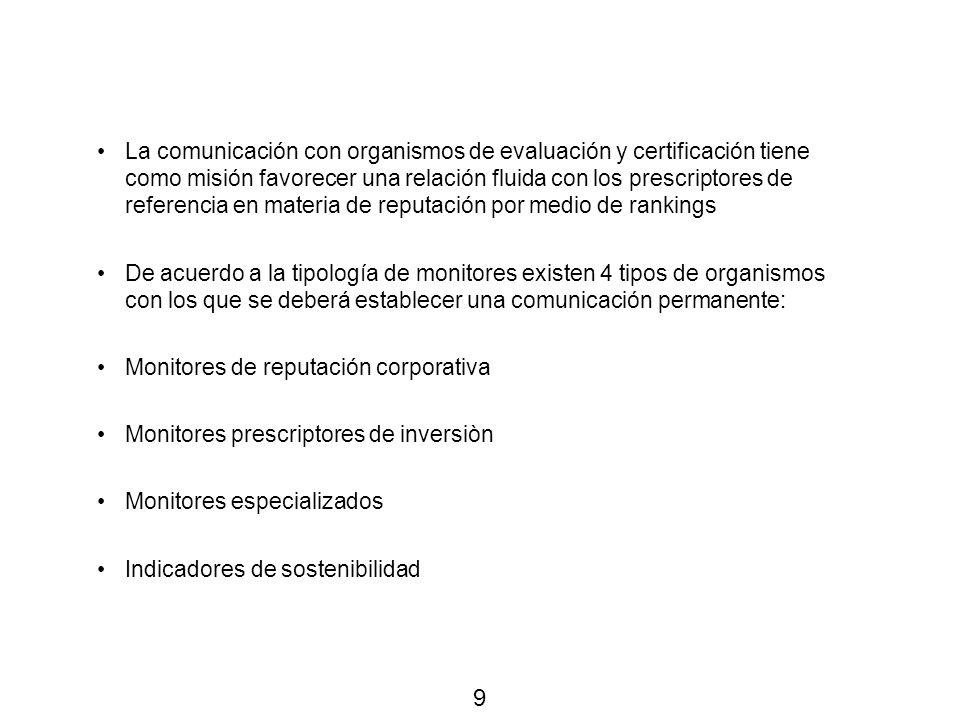 La comunicación con organismos de evaluación y certificación tiene como misión favorecer una relación fluida con los prescriptores de referencia en materia de reputación por medio de rankings