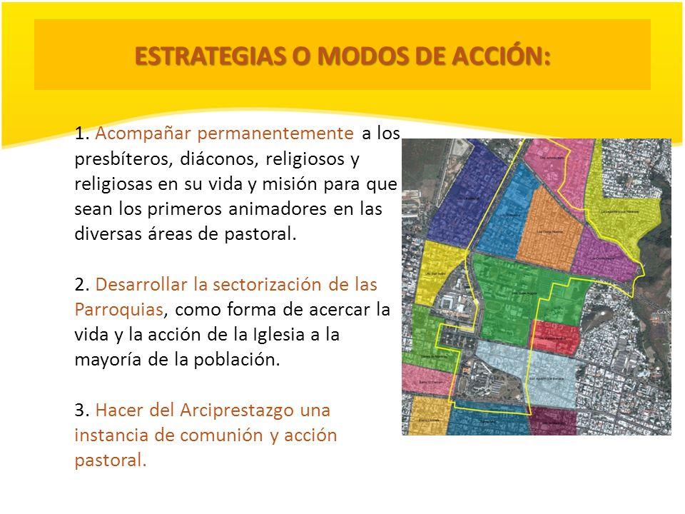 ESTRATEGIAS O MODOS DE ACCIÓN: