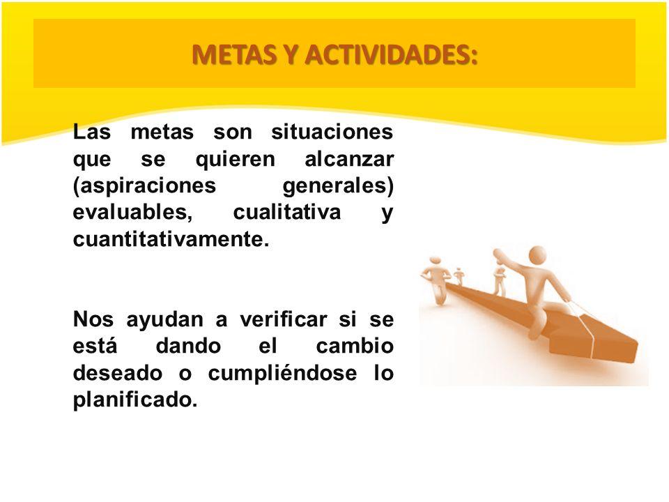 METAS Y ACTIVIDADES: Las metas son situaciones que se quieren alcanzar (aspiraciones generales) evaluables, cualitativa y cuantitativamente.
