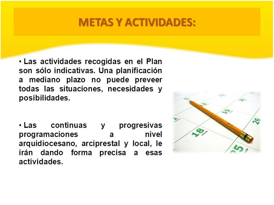 METAS Y ACTIVIDADES: